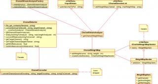 src/files/uml/CharsetDetector.png